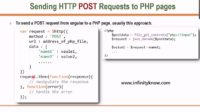 AngularJS Form submission and Retrieve All Inputs Values using PHP
