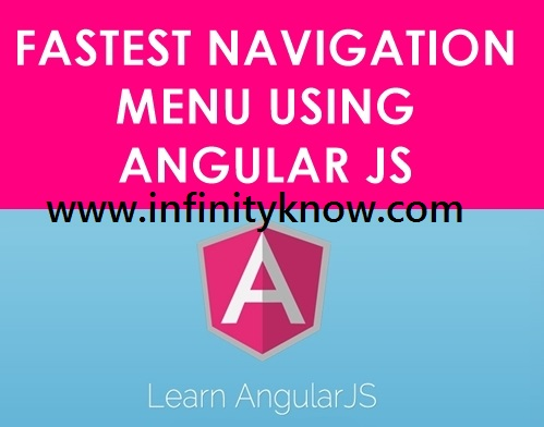 Angularjs Add class to Active Element ng-class Menu