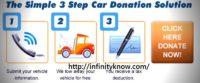 DONATE CAR TO CHARITY AUSTRALIA