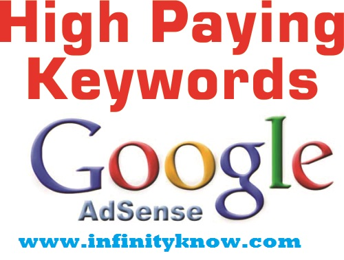 Highest CPC Keywords on Google Adsense
