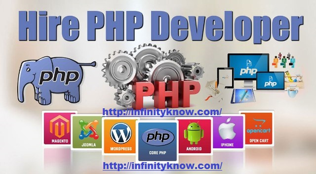 Hire PHP Developers For Web Development In Australia