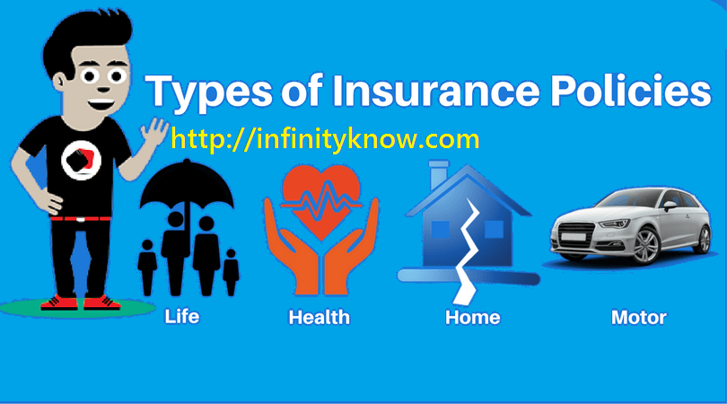 Insurance Firms Marketing Ideas, Tips and strategies