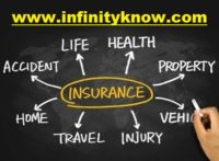Insurance meaning Benefits types policy companies Institute