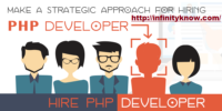 Online Hire PHP Developers in Australia