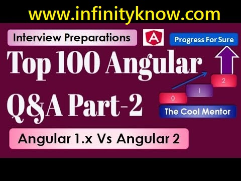 Top Angular2 Interview Questions and answers