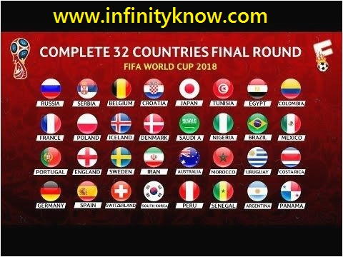 FIFA World Cup Russia 2018 Latest News
