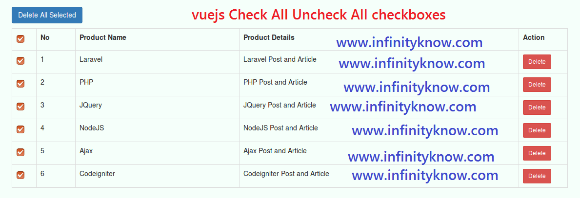 vuejs Check All Uncheck All checkboxes