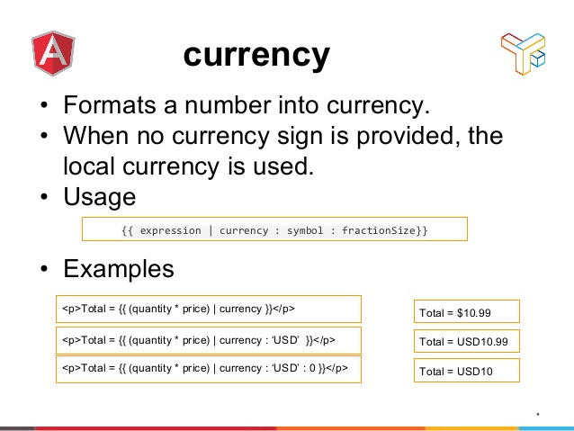 AngularJS All Currency Filters formats
