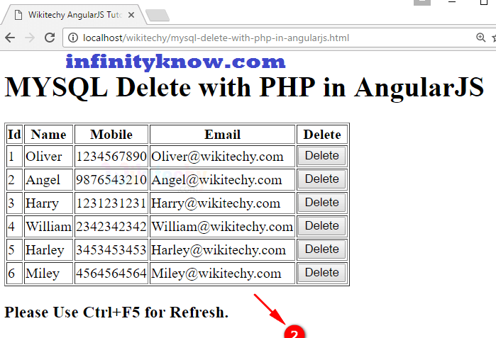 AngularJS CRUD Insert Update Delete with PHP and MySQL