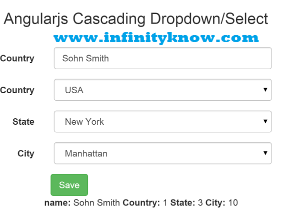 AngularJS Country State City Cascading DropDownList