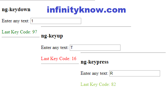 AngularJS Directive ng-keydown ng-keyup ng-keypress events