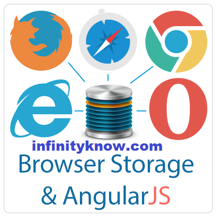 AngularJS Session Storage ngStorage