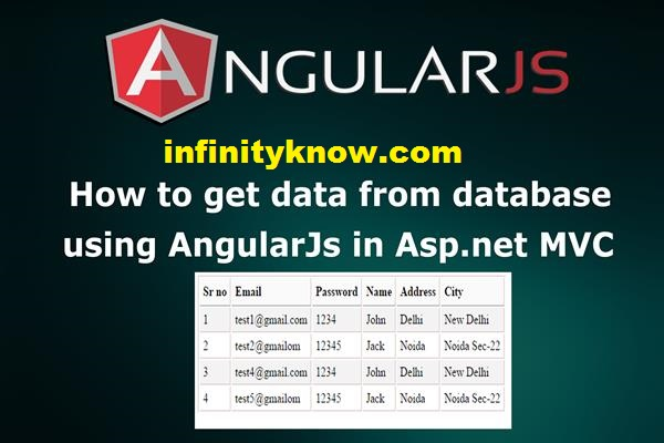 Angularjs Remove Table Row with Apply ngClassEven NgClassOdd
