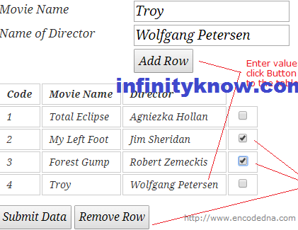 Angularjs push object into array first index – angularjs unshift Examples