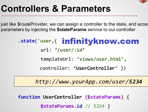 Angularjs routeprovider pass parameters to controller2