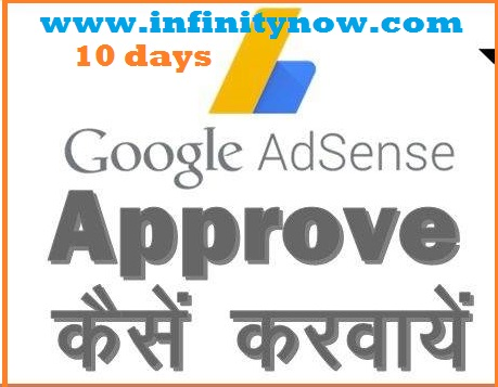 Google Adsense Account Approval Process Step by Step