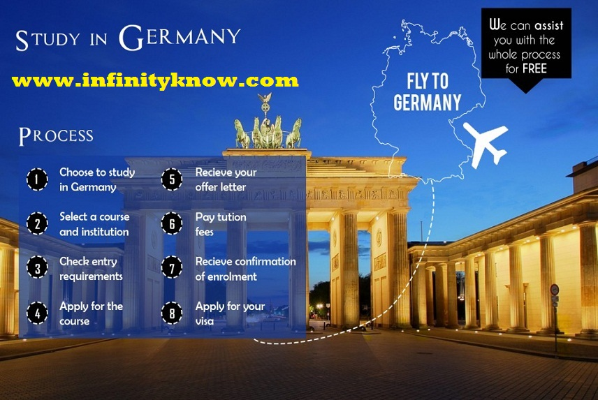 Top A-Z list Universities & Colleges in Germany