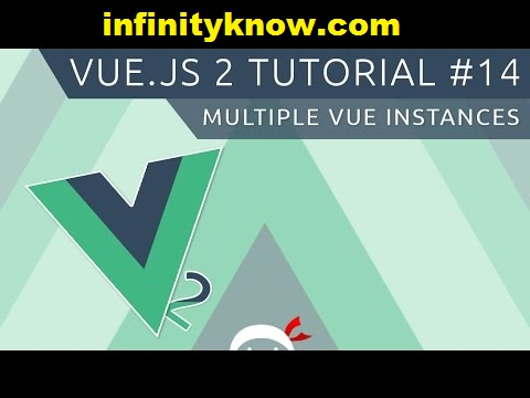 Vuejs Implementing Routes And Multiple Views Example