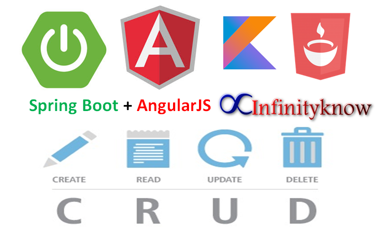 Angular 6 CRUD Operations Application Tutorials from Scratch