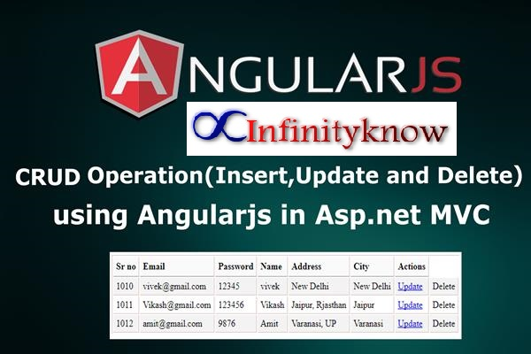 Angularjs Insert Update Delete CRUD