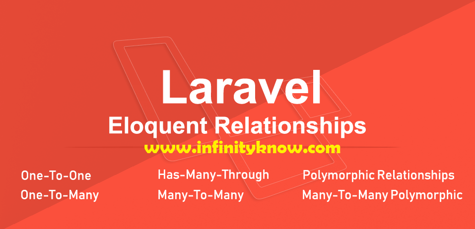 Laravel Eloquent Relationships Tutorial From Scratch