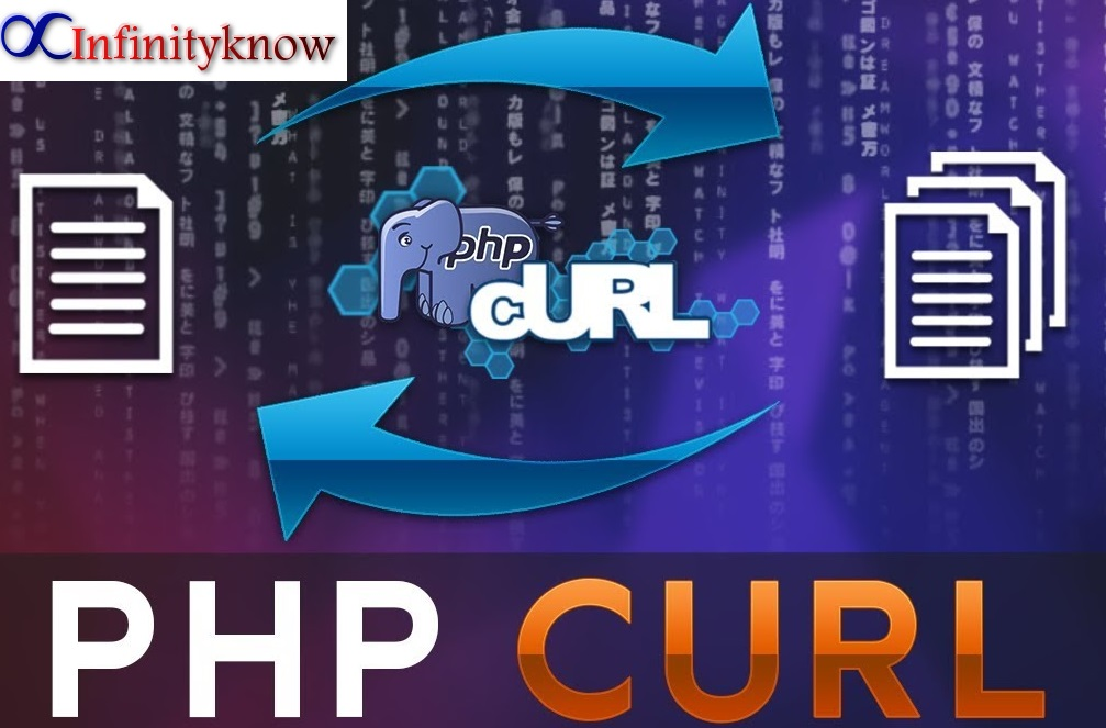 php cURL Tutorial Send HTTP Requests Example