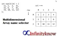 jQuery Multidimensional Array name selector